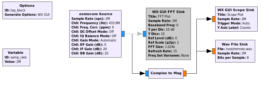 reverse engineering static key remotes with gnuradio and rfcat ·